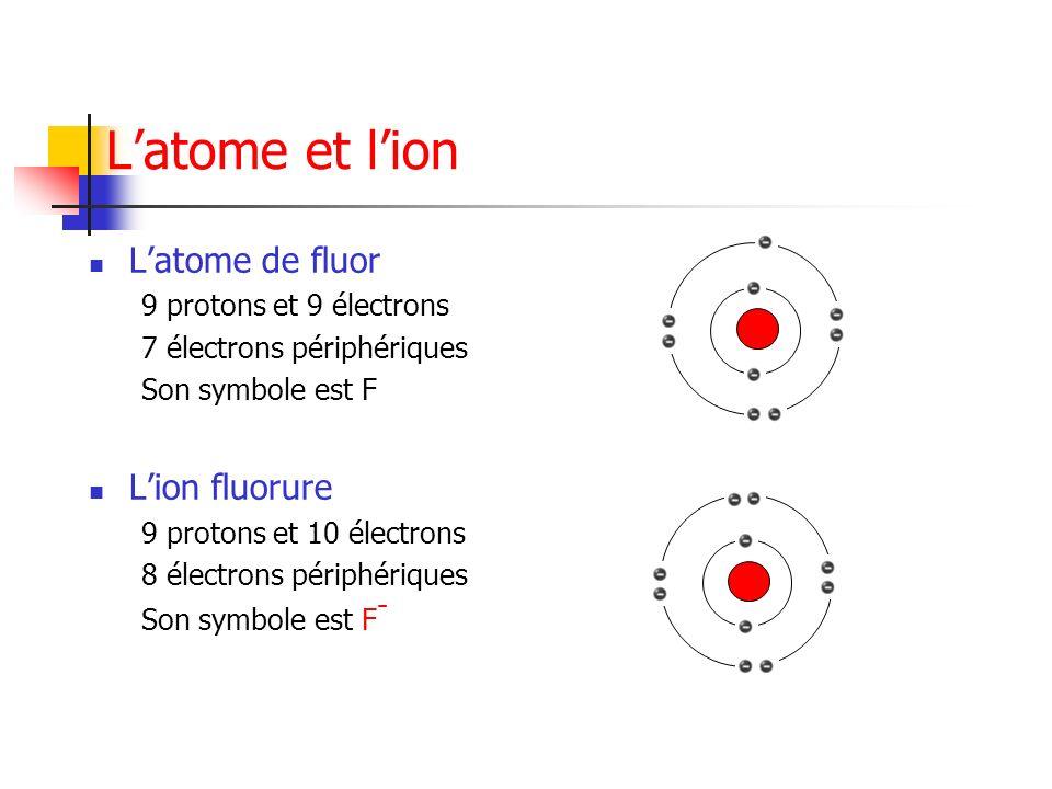 Latome et lion Latome de fluor 9 protons et 9 électrons 7 électrons périphériques Son symbole est F Lion fluorure 9 protons et 10 électrons 8 électron