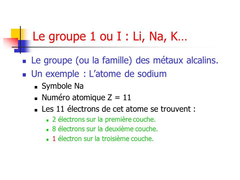 Le groupe 1 ou I : Li, Na, K… Le groupe (ou la famille) des métaux alcalins. Un exemple : Latome de sodium Symbole Na Numéro atomique Z = 11 Les 11 él
