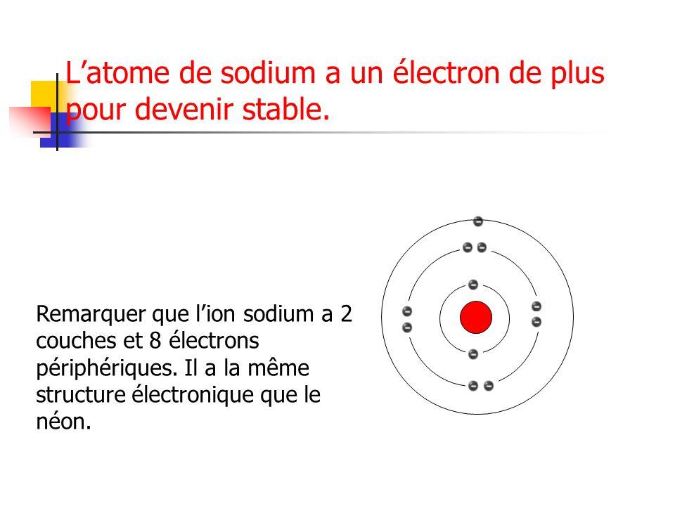 Latome de sodium a un électron de plus pour devenir stable. Remarquer que lion sodium a 2 couches et 8 électrons périphériques. Il a la même structure
