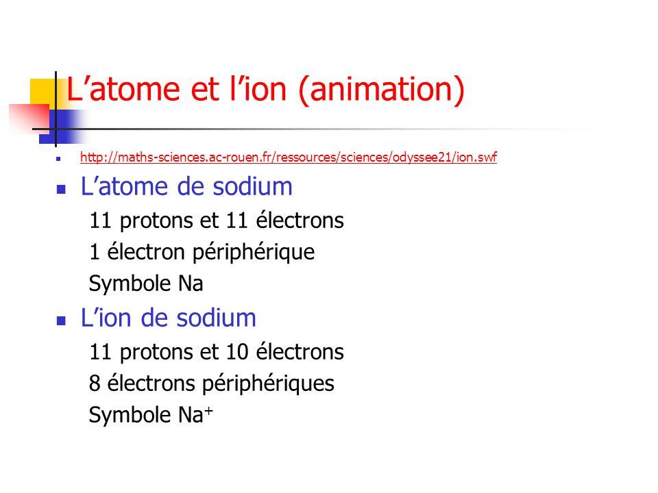 Latome et lion (animation) http://maths-sciences.ac-rouen.fr/ressources/sciences/odyssee21/ion.swf Latome de sodium 11 protons et 11 électrons 1 élect