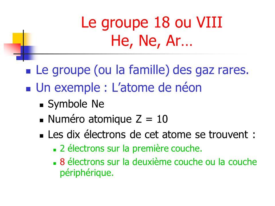 Le groupe 18 ou VIII He, Ne, Ar… Le groupe (ou la famille) des gaz rares. Un exemple : Latome de néon Symbole Ne Numéro atomique Z = 10 Les dix électr