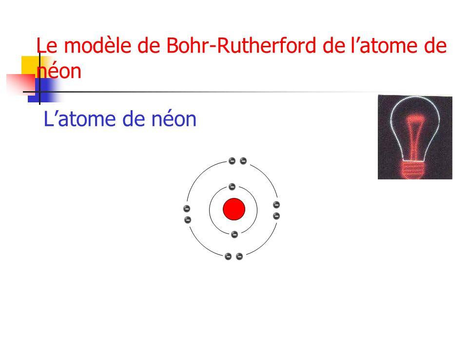 Le modèle de Bohr-Rutherford de latome de néon Latome de néon