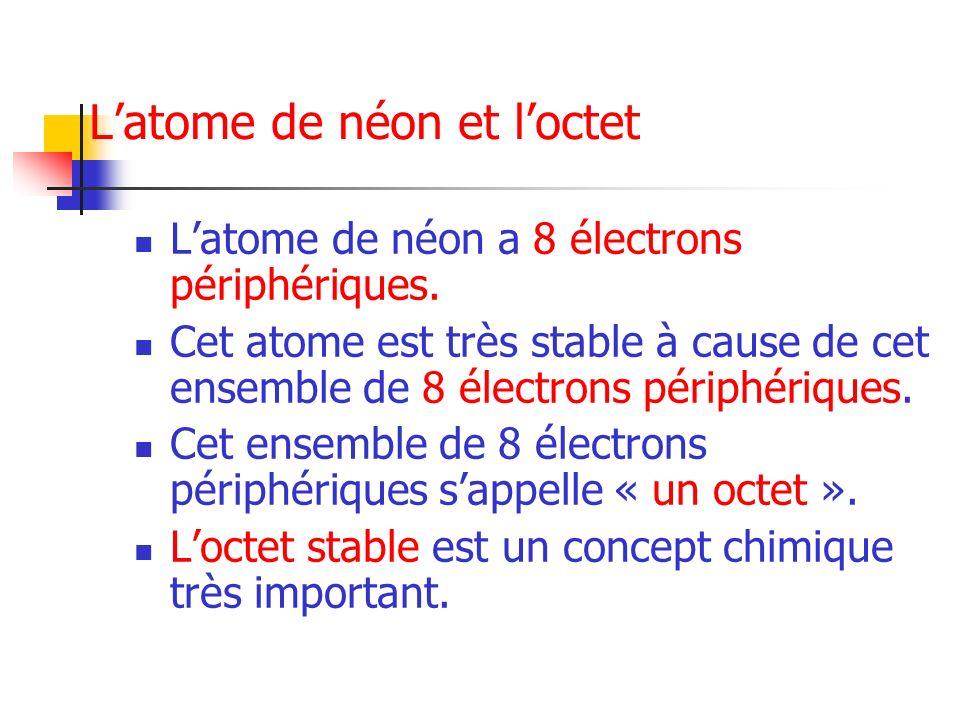 Latome de néon et loctet Latome de néon a 8 électrons périphériques. Cet atome est très stable à cause de cet ensemble de 8 électrons périphériques. C