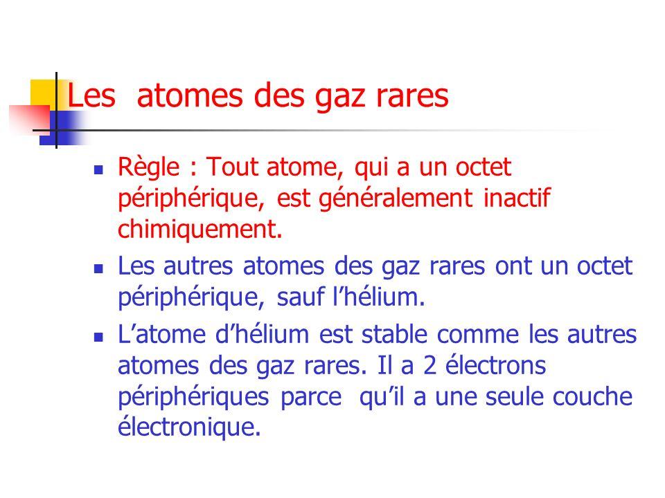 Les atomes des gaz rares Règle : Tout atome, qui a un octet périphérique, est généralement inactif chimiquement. Les autres atomes des gaz rares ont u