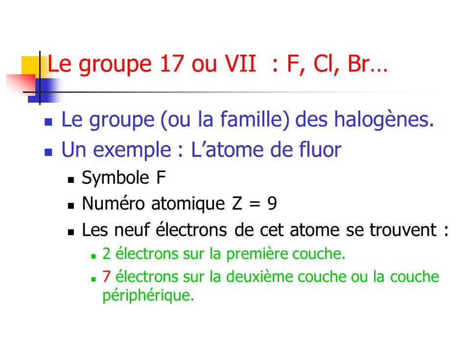 Le groupe 17 ou VII : F, Cl, Br… Le groupe (ou la famille) des halogènes. Un exemple : Latome de fluor Symbole F Numéro atomique Z = 9 Les neuf électr