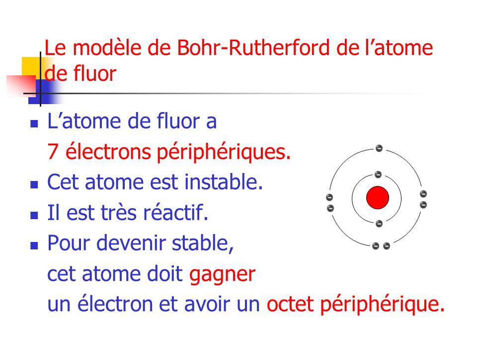 Le modèle de Bohr-Rutherford de latome de fluor Latome de fluor a 7 électrons périphériques. Cet atome est instable. Il est très réactif. Pour devenir