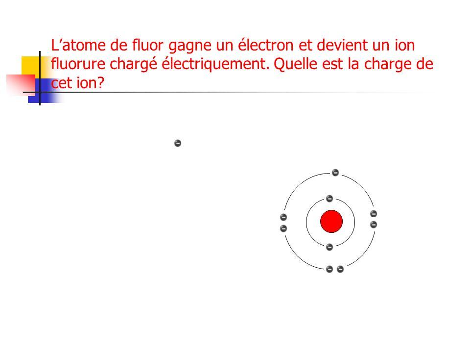 Latome de fluor gagne un électron et devient un ion fluorure chargé électriquement. Quelle est la charge de cet ion?