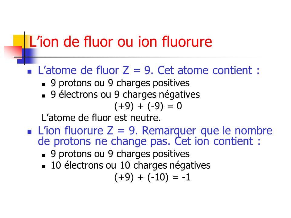 Lion de fluor ou ion fluorure Latome de fluor Z = 9. Cet atome contient : 9 protons ou 9 charges positives 9 électrons ou 9 charges négatives (+9) + (