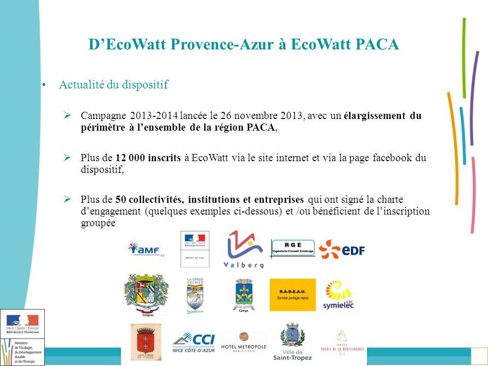 11 DEcoWatt Provence-Azur à EcoWatt PACA Actualité du dispositif Campagne 2013-2014 lancée le 26 novembre 2013, avec un élargissement du périmètre à lensemble de la région PACA, Plus de 12 000 inscrits à EcoWatt via le site internet et via la page facebook du dispositif, Plus de 50 collectivités, institutions et entreprises qui ont signé la charte dengagement (quelques exemples ci-dessous) et /ou bénéficient de linscription groupée