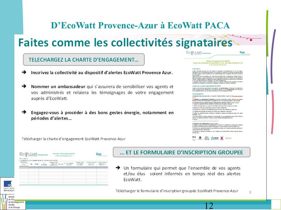 12 DEcoWatt Provence-Azur à EcoWatt PACA Faites comme les collectivités signataires