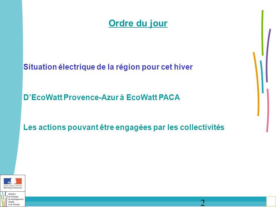 2 Ordre du jour Situation électrique de la région pour cet hiver DEcoWatt Provence-Azur à EcoWatt PACA Les actions pouvant être engagées par les collectivités