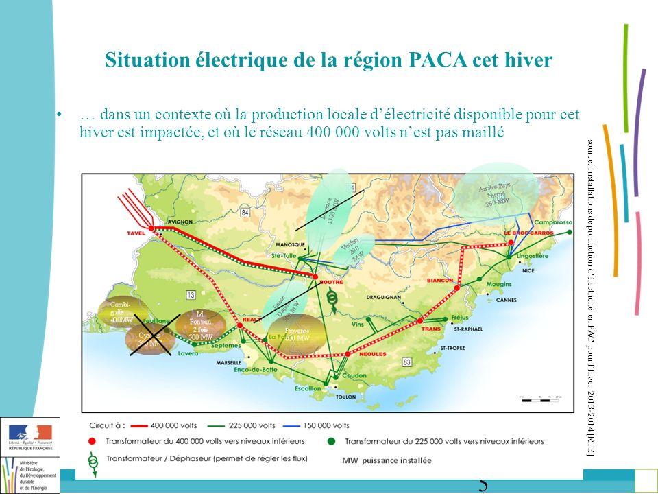 6 Ordre du jour Situation électrique de la région pour cet hiver DEcoWatt Provence-Azur à EcoWatt PACA Les actions pouvant être engagées par les collectivités