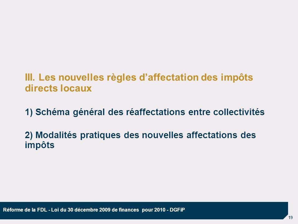 19 Réforme de la FDL - Loi du 30 décembre 2009 de finances pour 2010 - DGFiP III.