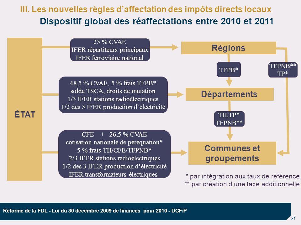 21 Réforme de la FDL - Loi du 30 décembre 2009 de finances pour 2010 - DGFiP III.