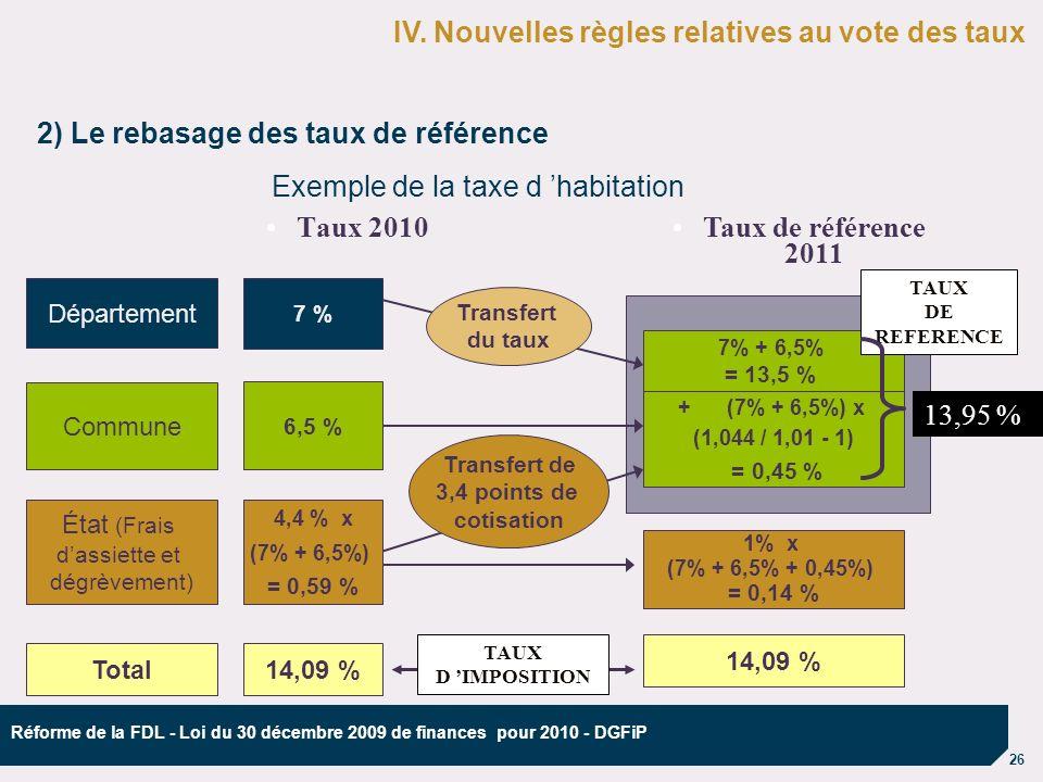 26 Réforme de la FDL - Loi du 30 décembre 2009 de finances pour 2010 - DGFiP Taux 2010Taux de référence 2011 Département Commune État (Frais dassiette et dégrèvement) 1% x (7% + 6,5% + 0,45%) = 0,14 % 7% + 6,5% = 13,5 % + (7% + 6,5%) x (1,044 / 1,01 - 1) = 0,45 % 2) Le rebasage des taux de référence Exemple de la taxe d habitation Transfert de 3,4 points de cotisation 7 % Transfert du taux 4,4 % x (7% + 6,5%) = 0,59 % 6,5 % IV.