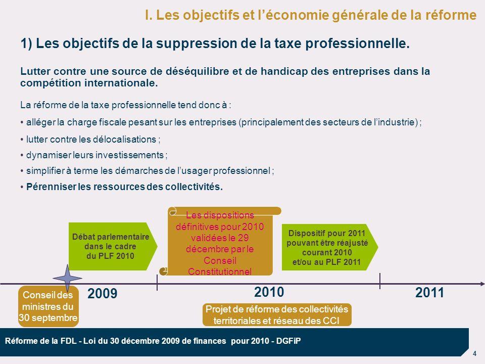 15 Réforme de la FDL - Loi du 30 décembre 2009 de finances pour 2010 - DGFiP 5) La compensation de la réforme de la taxe professionnelle Les principes de la compensation : - Maintien du niveau des ressources pour chaque niveau de collectivité - Compensation intégrale pour chaque collectivité Un mécanisme de la garantie individuelle de ressources en deux phases : - Une dotation budgétaire de compensation par catégorie de collectivités (communes et EPCI, départements, régions) ; - Un Fonds National de Garantie Individuelle de Ressources (FNGIR) par niveau de collectivités locales, pour réaliser léquilibre entre les « perdants » et les « gagnants » II.