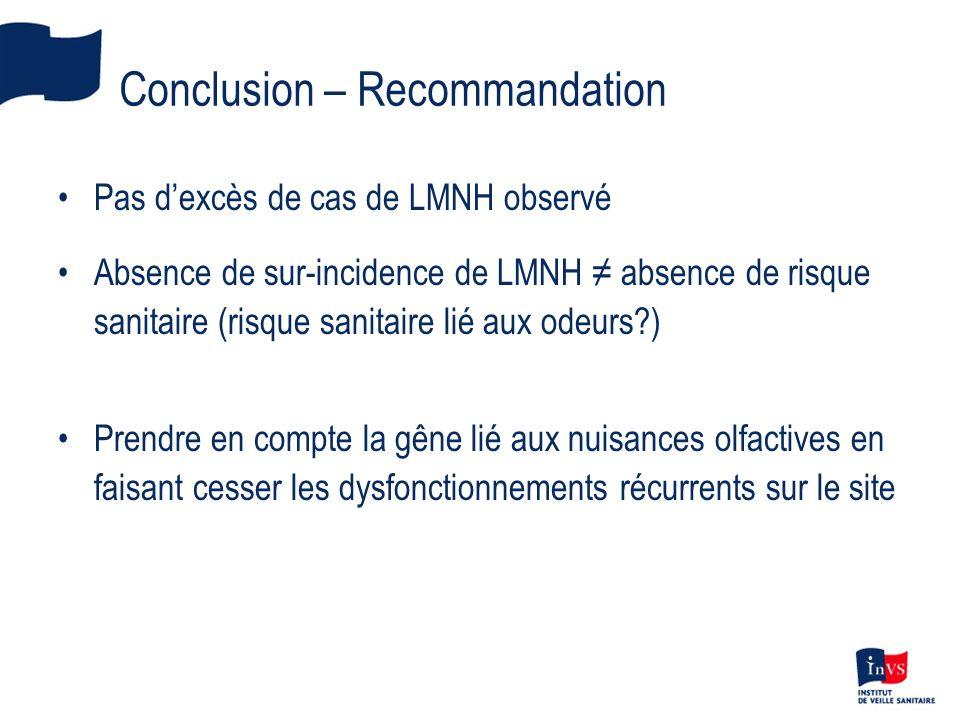Conclusion – Recommandation Pas dexcès de cas de LMNH observé Absence de sur-incidence de LMNH absence de risque sanitaire (risque sanitaire lié aux odeurs ) Prendre en compte la gêne lié aux nuisances olfactives en faisant cesser les dysfonctionnements récurrents sur le site