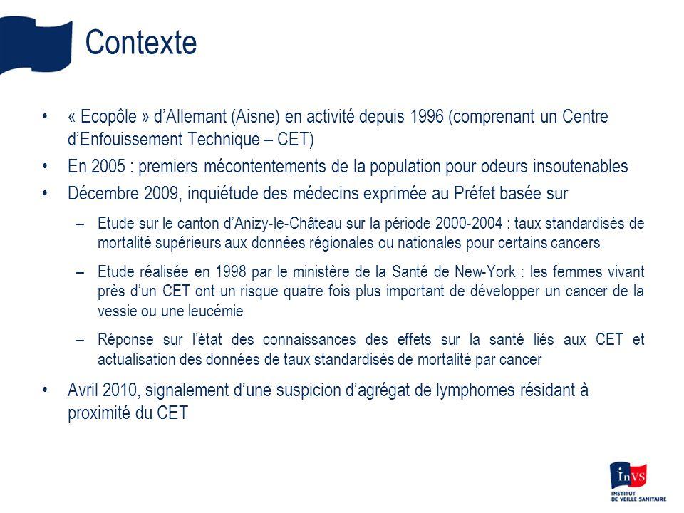 Contexte « Ecopôle » dAllemant (Aisne) en activité depuis 1996 (comprenant un Centre dEnfouissement Technique – CET) En 2005 : premiers mécontentements de la population pour odeurs insoutenables Décembre 2009, inquiétude des médecins exprimée au Préfet basée sur –Etude sur le canton dAnizy-le-Château sur la période 2000-2004 : taux standardisés de mortalité supérieurs aux données régionales ou nationales pour certains cancers –Etude réalisée en 1998 par le ministère de la Santé de New-York : les femmes vivant près dun CET ont un risque quatre fois plus important de développer un cancer de la vessie ou une leucémie –Réponse sur létat des connaissances des effets sur la santé liés aux CET et actualisation des données de taux standardisés de mortalité par cancer Avril 2010, signalement dune suspicion dagrégat de lymphomes résidant à proximité du CET