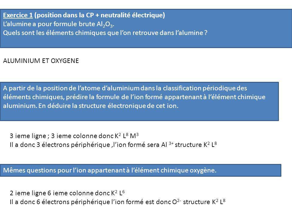 Exercice 1 (position dans la CP + neutralité électrique) Lalumine a pour formule brute Al 2 O 3. Quels sont les éléments chimiques que lon retrouve da