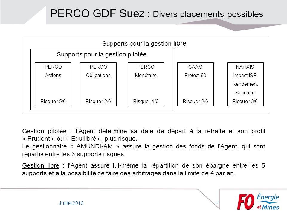 17 Supports pour la gestion pilotée Supports pour la gestion libre PERCO GDF Suez : Divers placements possibles PERCO Actions Risque : 5/6 PERCO Oblig