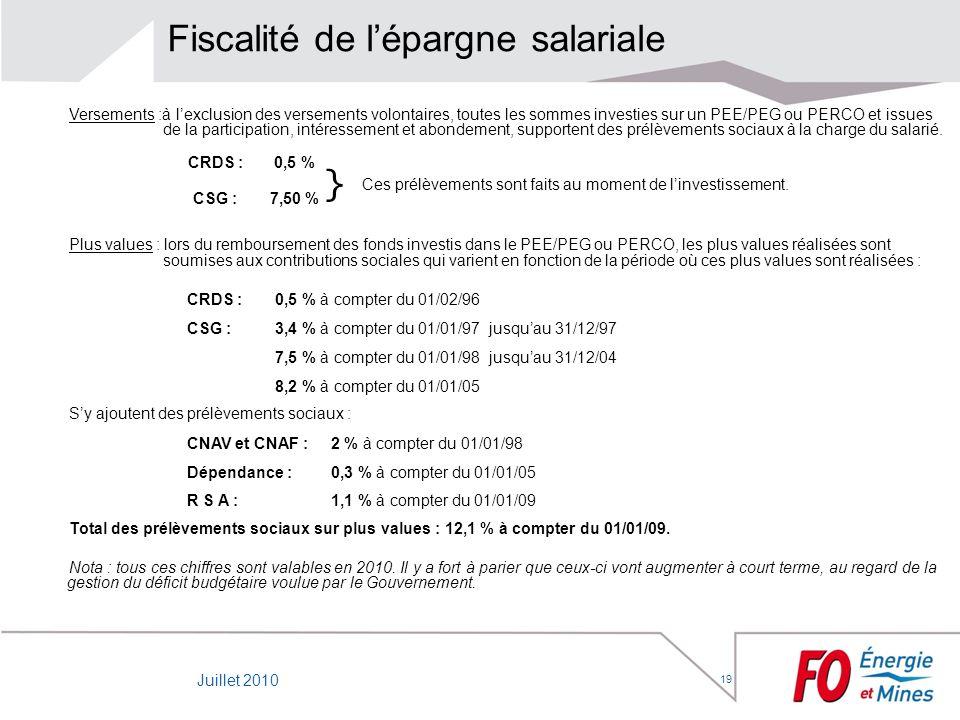 Fiscalité de lépargne salariale Versements :à lexclusion des versements volontaires, toutes les sommes investies sur un PEE/PEG ou PERCO et issues de