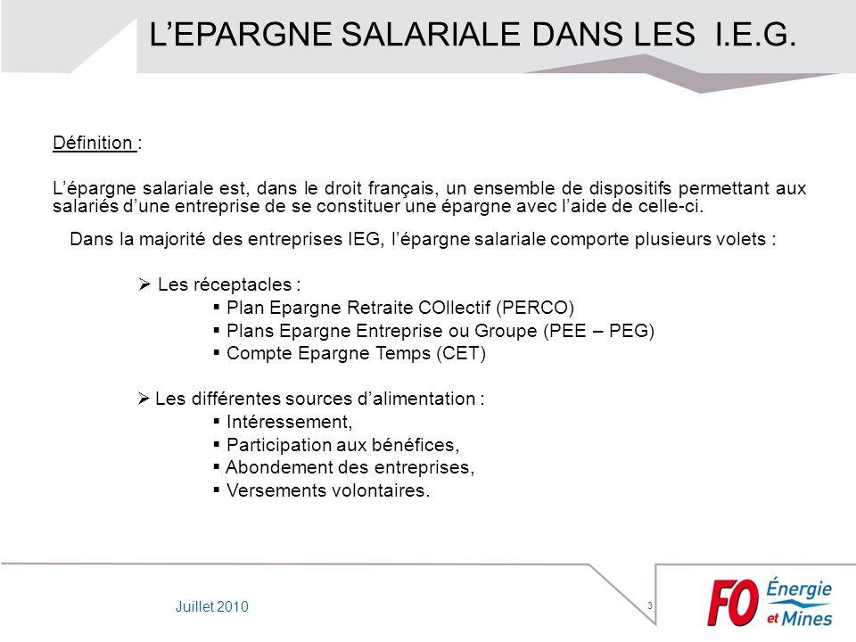 3 LEPARGNE SALARIALE DANS LES I.E.G. Définition : Lépargne salariale est, dans le droit français, un ensemble de dispositifs permettant aux salariés d