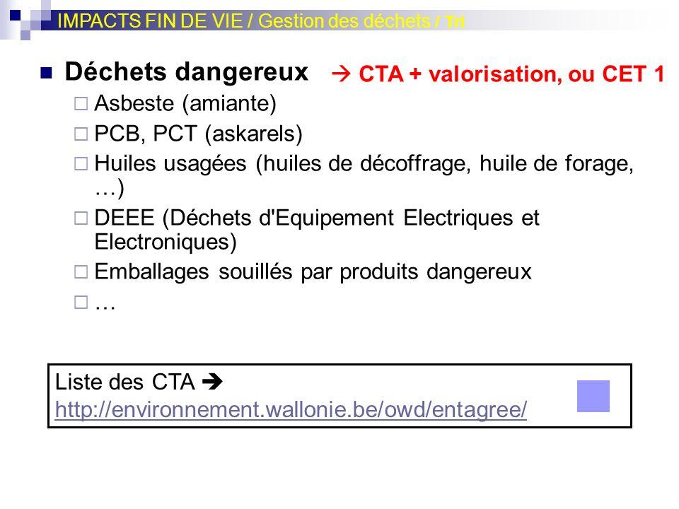 Déchets dangereux Asbeste (amiante) PCB, PCT (askarels) Huiles usagées (huiles de décoffrage, huile de forage, …) DEEE (Déchets d'Equipement Electriqu