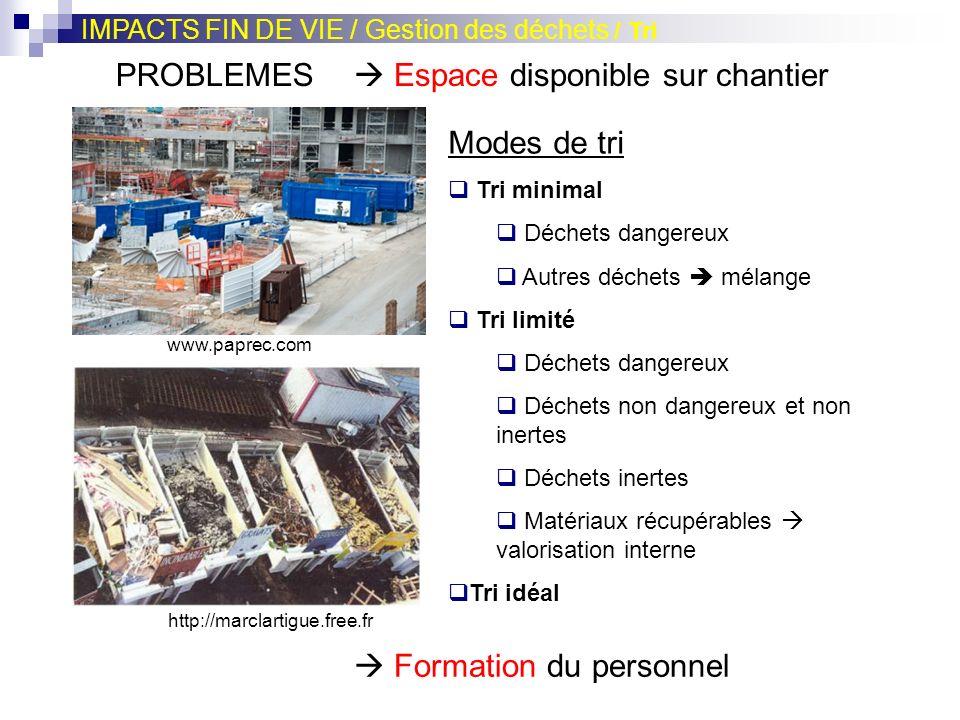 PROBLEMES www.paprec.com http://marclartigue.free.fr Modes de tri Tri minimal Déchets dangereux Autres déchets mélange Tri limité Déchets dangereux Dé