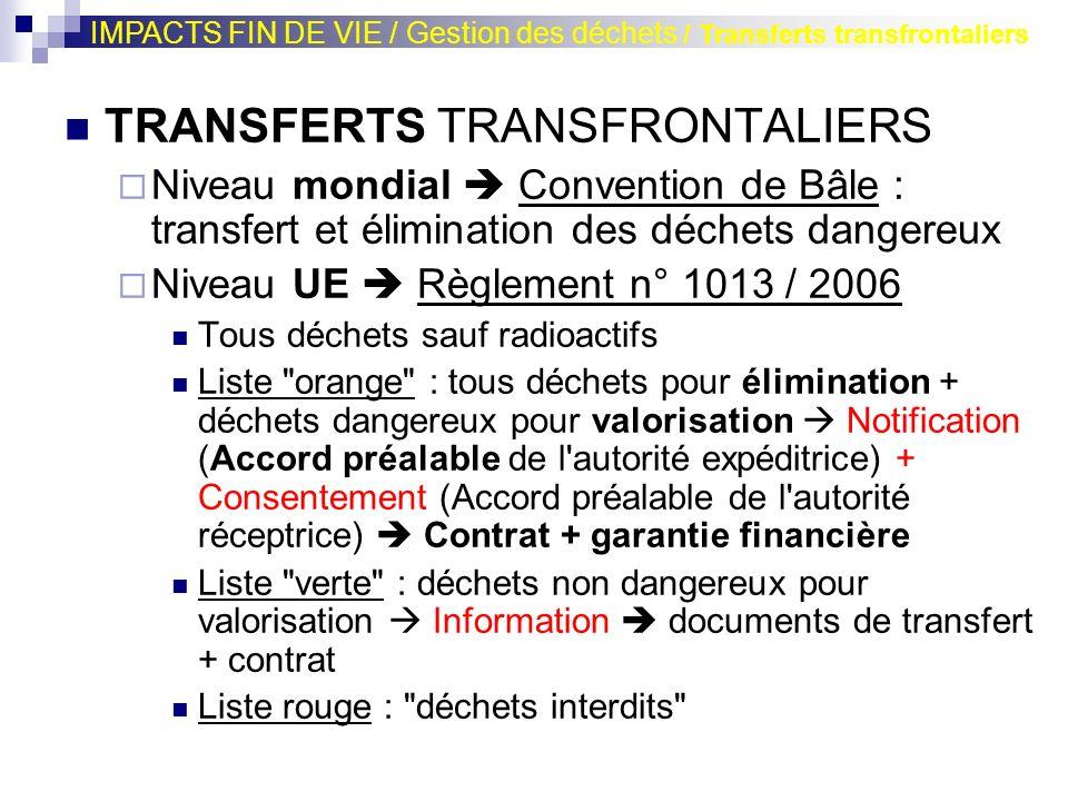 TRANSFERTS TRANSFRONTALIERS Niveau mondial Convention de Bâle : transfert et élimination des déchets dangereux Niveau UE Règlement n° 1013 / 2006 Tous