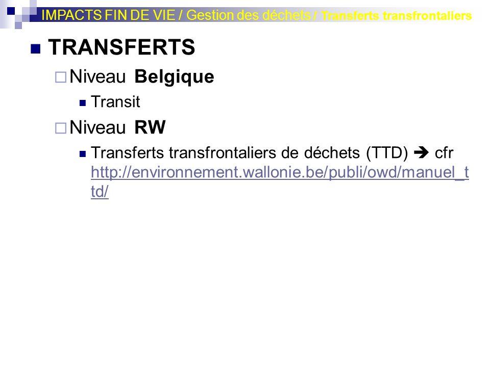 TRANSFERTS Niveau Belgique Transit Niveau RW Transferts transfrontaliers de déchets (TTD) cfr http://environnement.wallonie.be/publi/owd/manuel_t td/