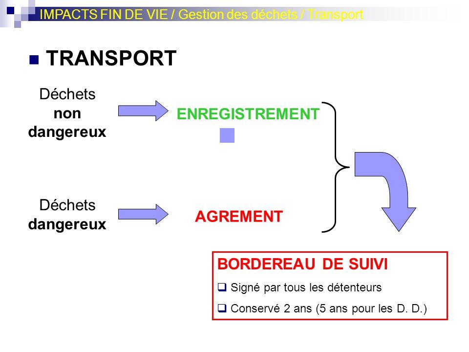 TRANSPORT IMPACTS FIN DE VIE / Gestion des déchets / Transport Déchets non dangereux Déchets dangereux ENREGISTREMENT AGREMENT BORDEREAU DE SUIVI Sign