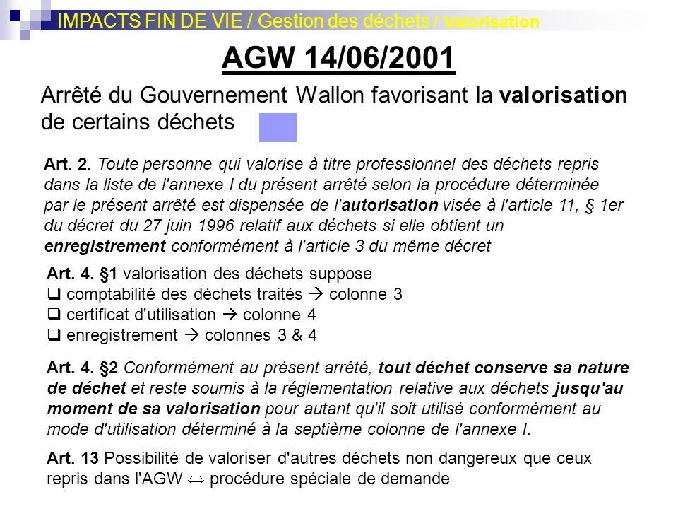 AGW 14/06/2001 Arrêté du Gouvernement Wallon favorisant la valorisation de certains déchets Art. 2. Toute personne qui valorise à titre professionnel