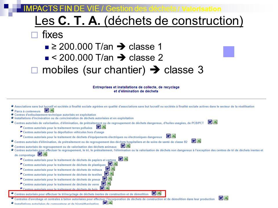 Les C. T. A. (déchets de construction) fixes 200.000 T/an classe 1 < 200.000 T/an classe 2 mobiles (sur chantier) classe 3 IMPACTS FIN DE VIE / Gestio
