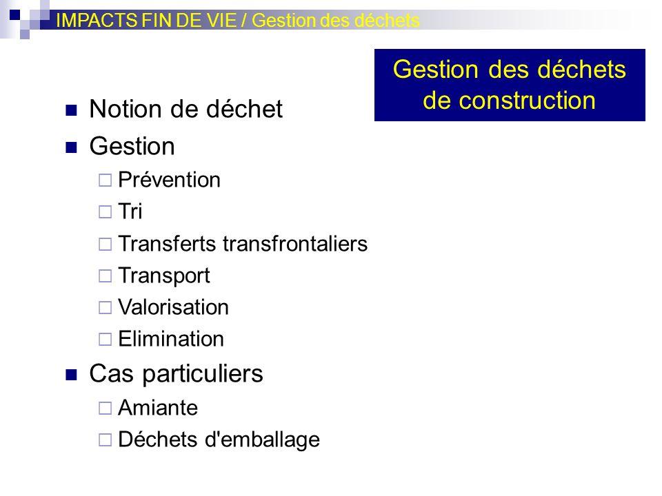 Gestion des déchets de construction IMPACTS FIN DE VIE / Gestion des déchets Notion de déchet Gestion Prévention Tri Transferts transfrontaliers Trans