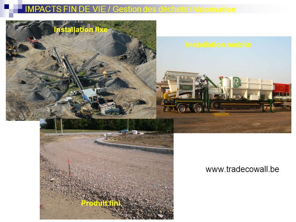 IMPACTS FIN DE VIE / Gestion des déchets / Valorisation www.tradecowall.be Installation fixe Installation mobile Produit fini