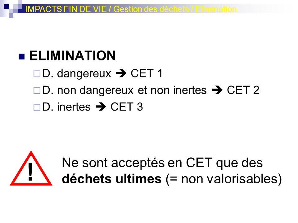 ELIMINATION D. dangereux CET 1 D. non dangereux et non inertes CET 2 D. inertes CET 3 IMPACTS FIN DE VIE / Gestion des déchets / Elimination ! Ne sont