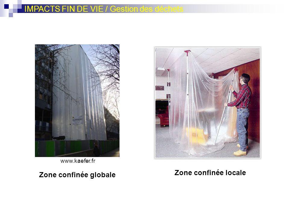 www.kaefer.fr Zone confinée globale Zone confinée locale