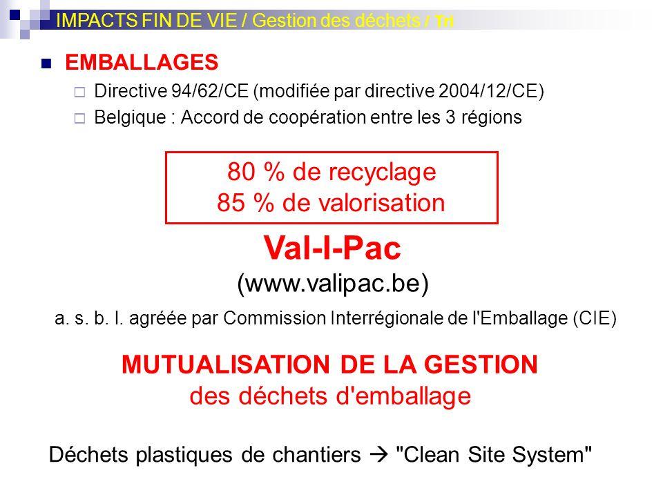 EMBALLAGES Directive 94/62/CE (modifiée par directive 2004/12/CE) Belgique : Accord de coopération entre les 3 régions IMPACTS FIN DE VIE / Gestion de