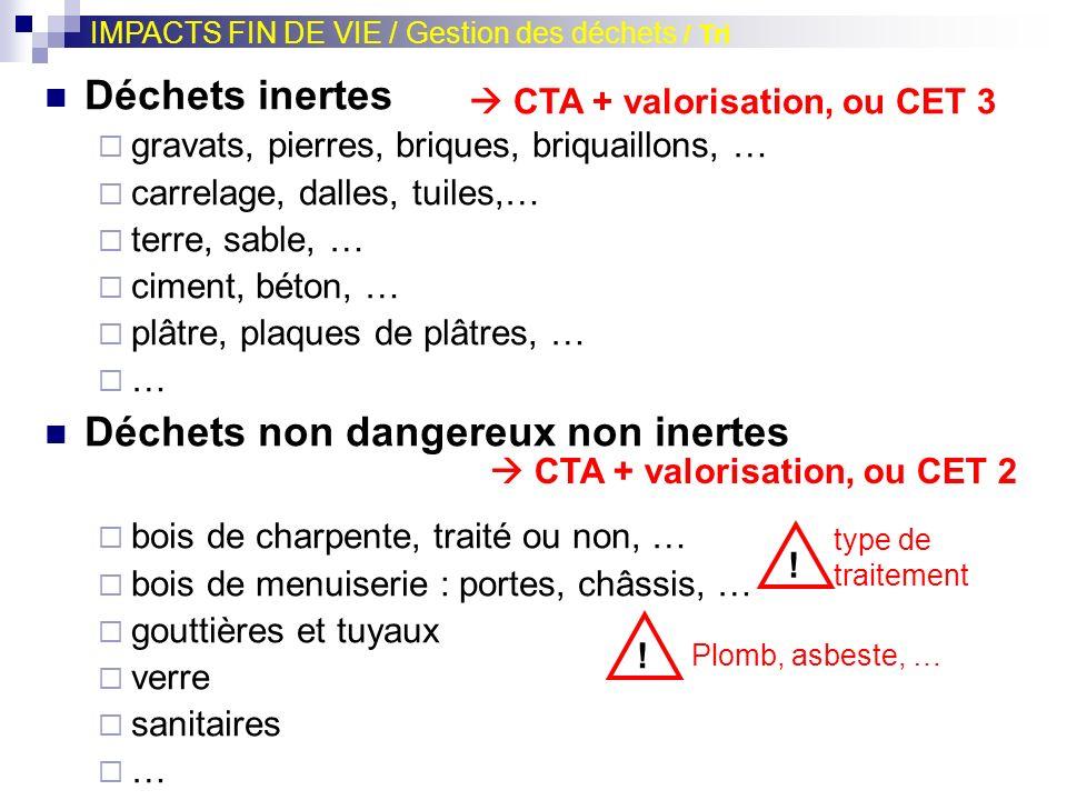Déchets dangereux Asbeste (amiante) PCB, PCT (askarels) Huiles usagées (huiles de décoffrage, huile de forage, …) DEEE (Déchets d Equipement Electriques et Electroniques) Emballages souillés par produits dangereux … IMPACTS FIN DE VIE / Gestion des déchets / Tri Liste des CTA http://environnement.wallonie.be/owd/entagree/ http://environnement.wallonie.be/owd/entagree/ CTA + valorisation, ou CET 1
