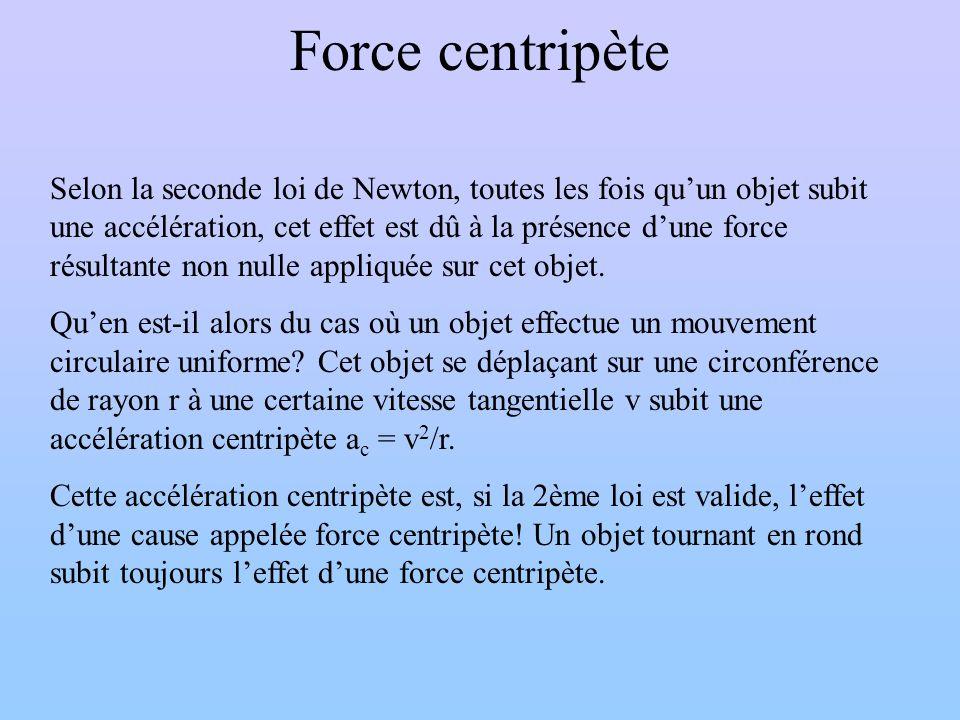 Force centripète Selon la seconde loi de Newton, toutes les fois quun objet subit une accélération, cet effet est dû à la présence dune force résultan
