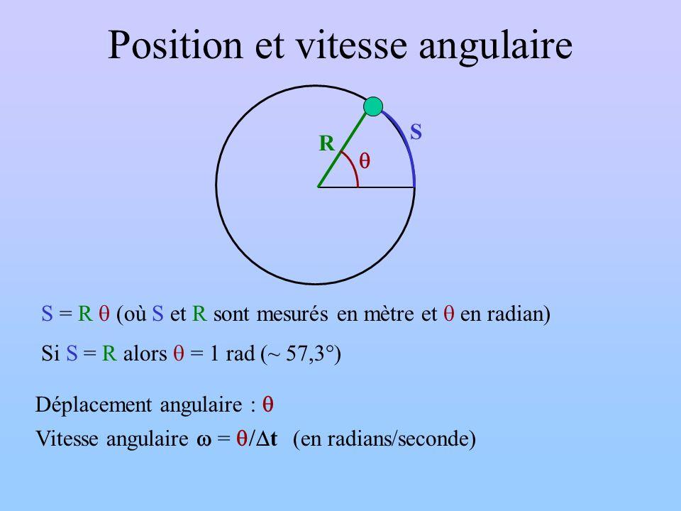 Position et vitesse angulaire S R Déplacement angulaire : Vitesse angulaire = t (en radians/seconde) S = R (où S et R sont mesurés en mètre et en radi