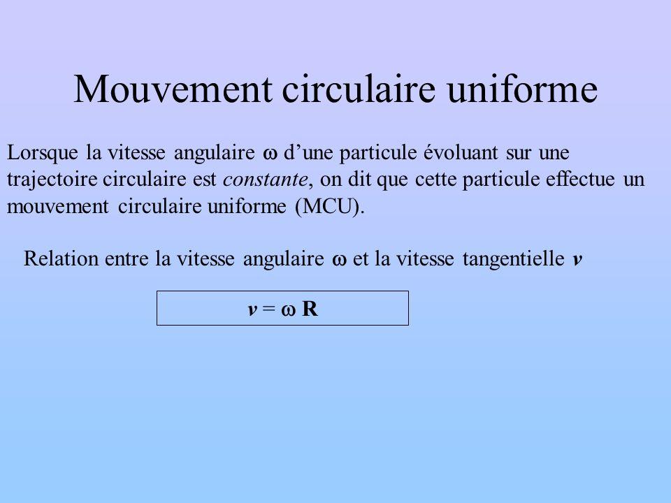 Mouvement circulaire uniforme Lorsque la vitesse angulaire dune particule évoluant sur une trajectoire circulaire est constante, on dit que cette part