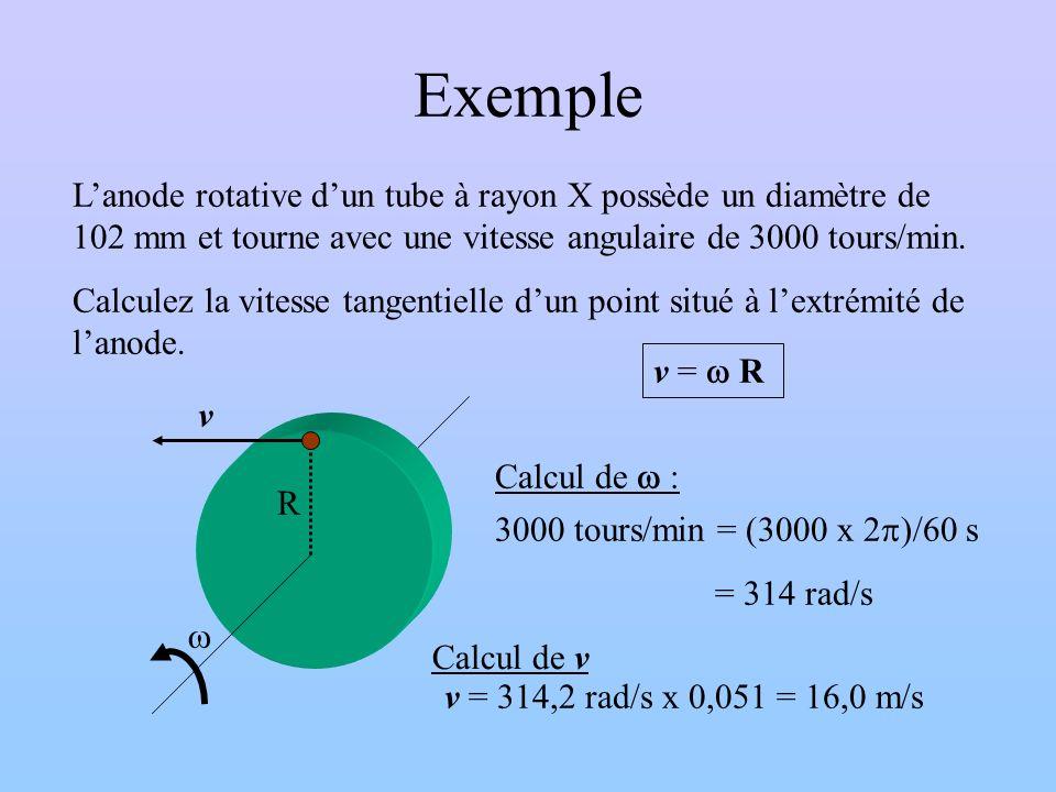 Exemple Lanode rotative dun tube à rayon X possède un diamètre de 102 mm et tourne avec une vitesse angulaire de 3000 tours/min. Calculez la vitesse t