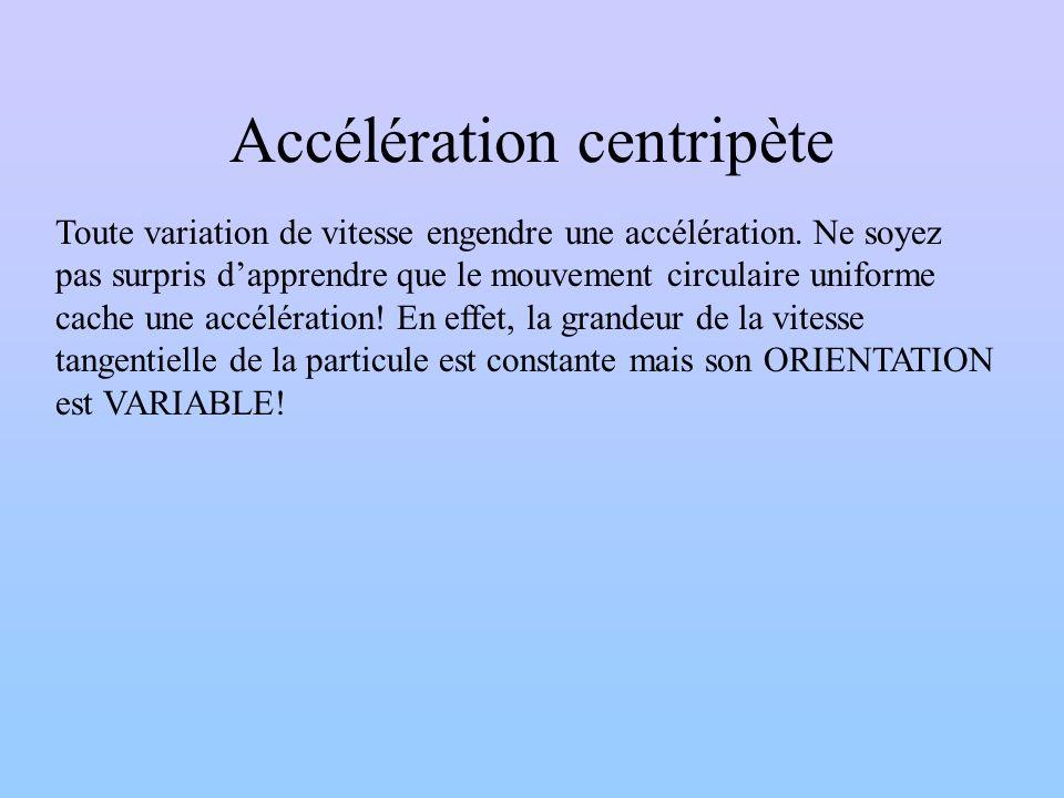 Accélération centripète Toute variation de vitesse engendre une accélération. Ne soyez pas surpris dapprendre que le mouvement circulaire uniforme cac