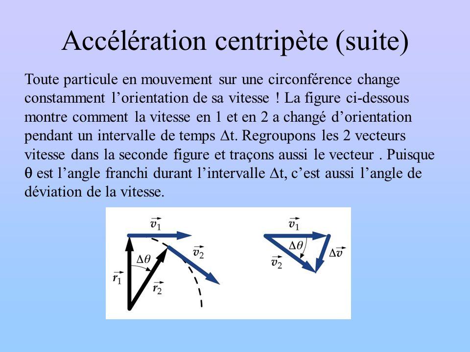 Accélération centripète (suite) Toute particule en mouvement sur une circonférence change constamment lorientation de sa vitesse ! La figure ci-dessou