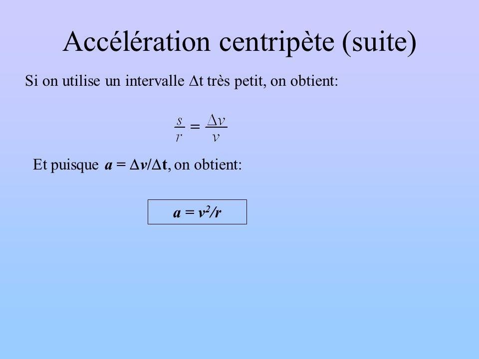 Accélération centripète (suite) Si on utilise un intervalle t très petit, on obtient: Et puisque a = v/ t, on obtient: a = v 2 /r