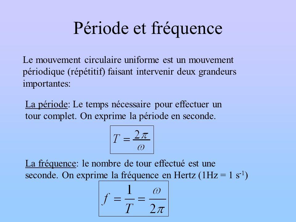Période et fréquence Le mouvement circulaire uniforme est un mouvement périodique (répétitif) faisant intervenir deux grandeurs importantes: La périod