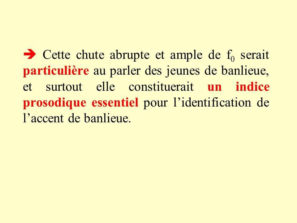 Le SAB se distingue de principaux objets prosodiques du français Tab. 2 – comparaison du SAB avec les contours intonatifs du français standard