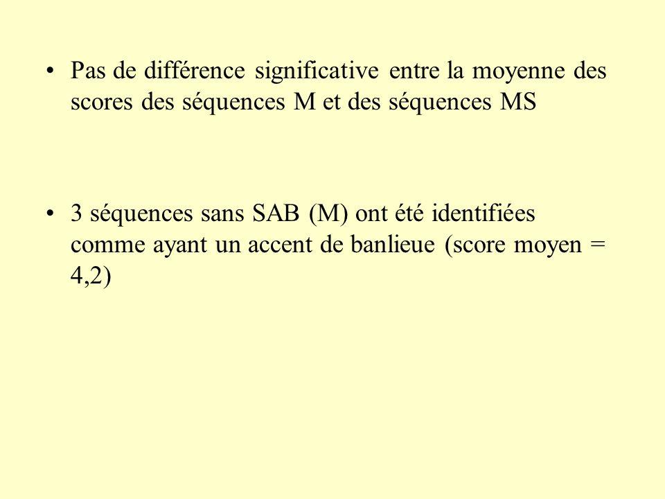Observation détaillée des évaluations Corrélation entre le nombre de SAB et lidentification de laccent de banlieue Tab. 4 – moyennes des évaluations d