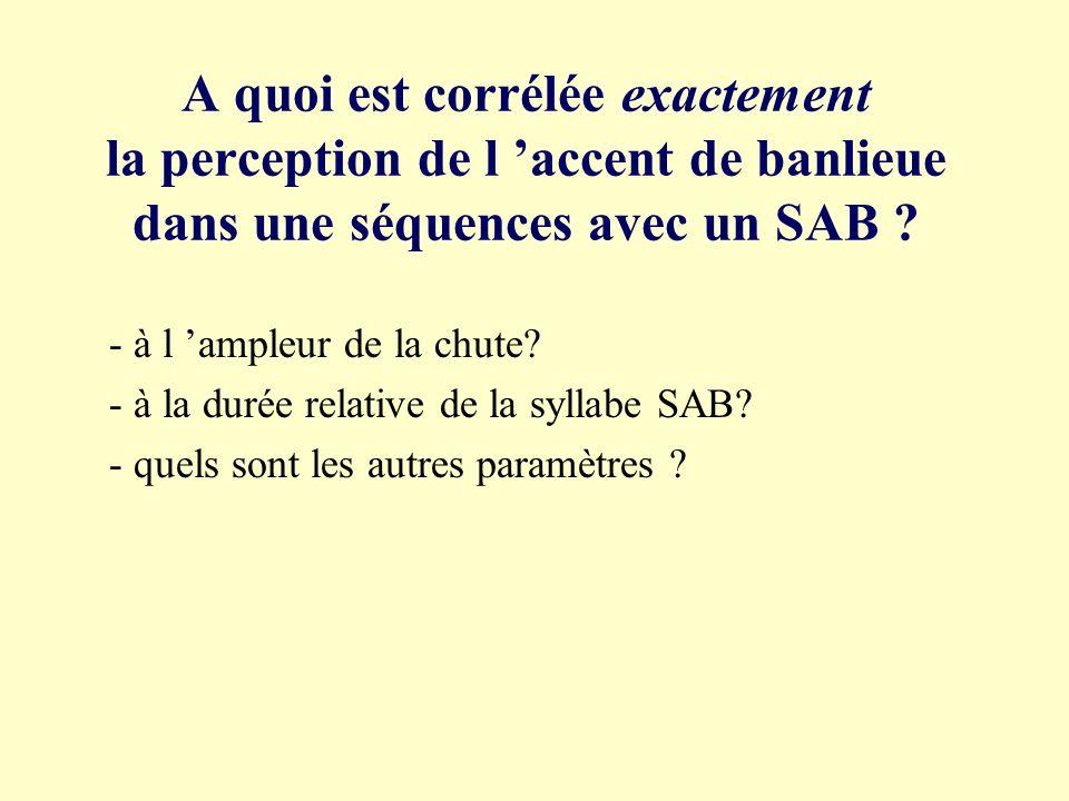 Pas de différence significative entre la moyenne des scores des séquences M et des séquences MS 3 séquences sans SAB (M) ont été identifiées comme ayant un accent de banlieue (score moyen = 4,2)